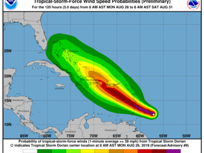 Barbados Shuts Down Bracing as Tropical Storm Dorian Gains Strength Threatening to Become a Hurricane