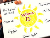 Can Vitamin D Protect You From COVID-19?