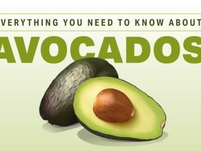 OBA: Of Certainties, Population & Avocados By Scott Pearman, MP