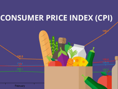 """""""In June 2020 Consumers Paid The Same As They Did For CPI Basket Of Goods & Services In June 2019"""""""