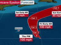 Forecasters: Hurricane Epsilon Should Sideswipe Bermuda