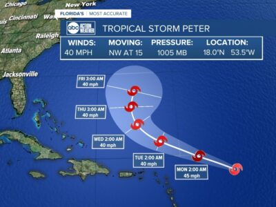BWS: 'Closely Monitoring Tropical Storm  Peter